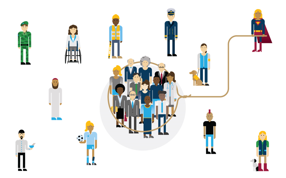 The population of people are spread out with most clumped together in the centre representing the average. Our inclusion superhero has thrown a lasso of inclusion over these people but there are a few other people excluded around the edges representing minority groups.